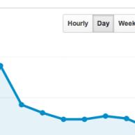sitesearch_curve